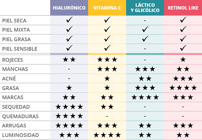 Tabla concentrados_ES_1.jpg